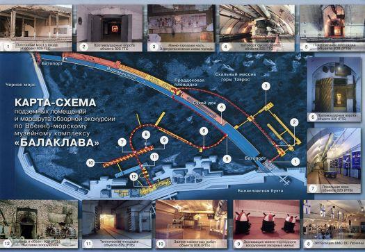Карта-схема музея подводных лодок