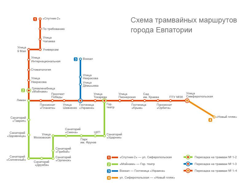 карта города, схема движения