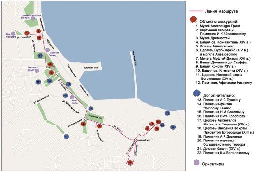 Схематичное отображение плана стандартного экскурсионного маршрута по Федосии