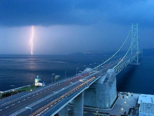 Все с нетерпением ждут, когда будет построен мост в Крым.. держим руку на пульсе!